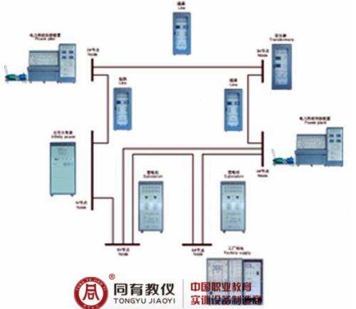 ETED-7056型 互联电力系统实验室设备平台