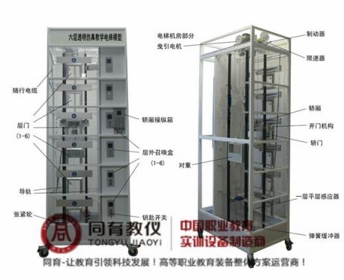 BAE-1030型 双联六层透明仿真教学电梯模型