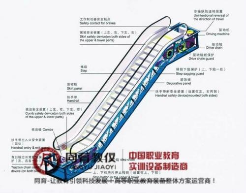 BAE-1038型 自动扶梯实训装置